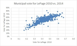 vote for lepage